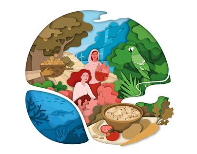 FAO illustrations