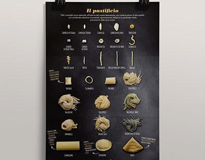 Poster Italia In Pasta