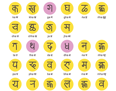 Nepal Lipi - Newa script