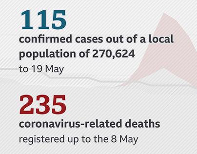 Coronavirus UK Search Lookup | BBC News