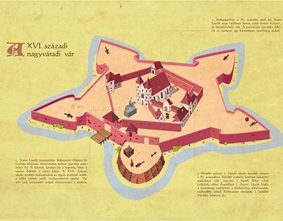 Information Graphics – Castle of Oradea in Medieval Era