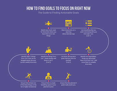 How to find goals to focus on right now - Infographic