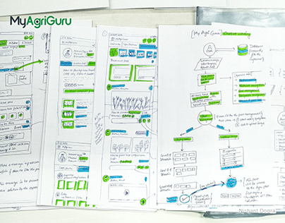 UX Design strategy and goals for MyAgriGuru 3.0 app
