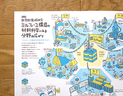 Open Campus Leaflet - Tokyo Institute of Technology