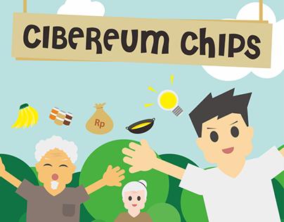 Cibereum Chips (Animation)