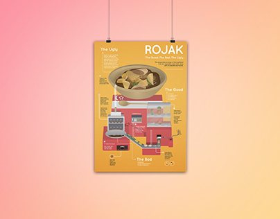Rojak - The Good. The Bad. The Ugly.