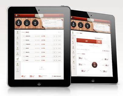 CookItApp - iPad application