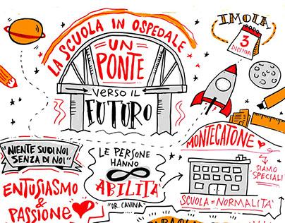 SCUOLA IN OSPEDALE: PONTE VERSO IL FUTURO? Dec 2016