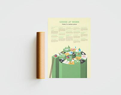 Goose at work - Poster