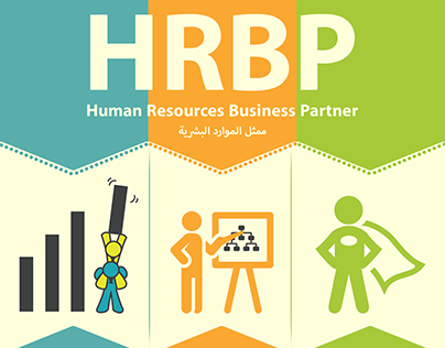 HR Structure Infographic