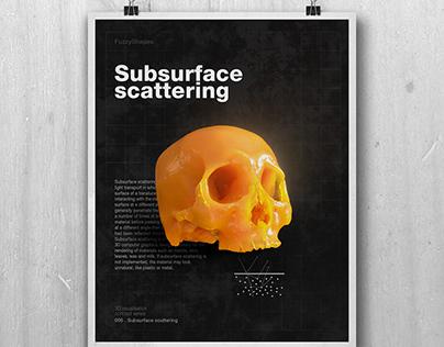 3D concepts posters