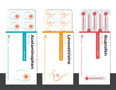 Sim-Pill | Medicine Packaging