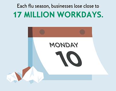 Cold & Flu Season Content Campaign