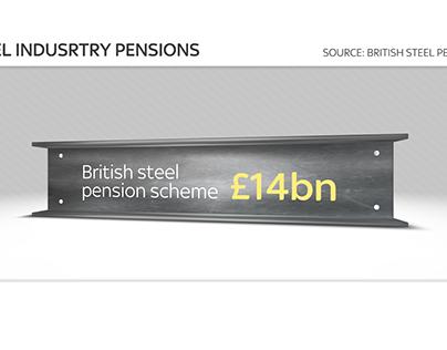 Steel Industry Pensions