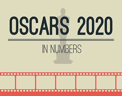 Oscars 2020 infographic