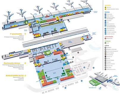 Florianopolis Airport, Brazil