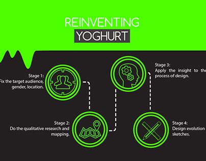 Reinventing Yoghurt  Design Research