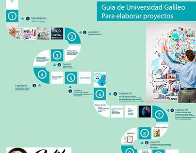 Infografia Guia para elaborar proyectos #Galileo