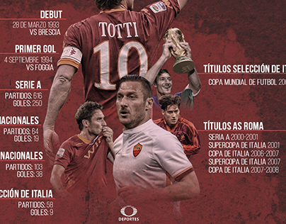 Infografia Totti - Televisa Deportes