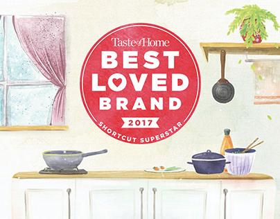 Best Loved Brands Pitch Deck