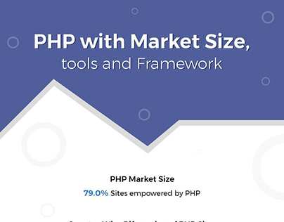 PHP Market Share, tools, Framework With Infographic