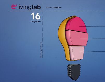 Spaitec - e LivingLab