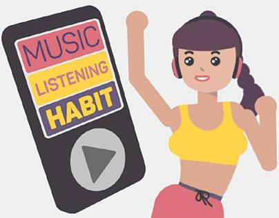 ПРИВЫЧКА СЛУШАТЬ МУЗЫКУ/MUSIC LISTENING HABIT