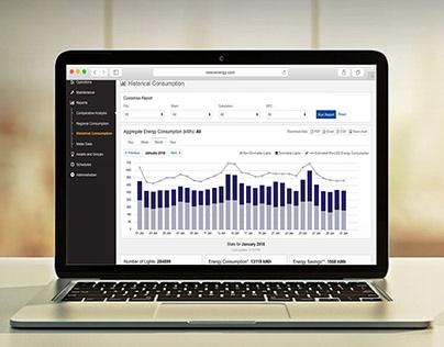 User Experience Design: Intellivolt