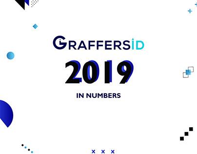 Graffersid - 2019 Journey