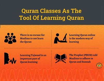 Quran Classes As The Tool Of Learning Quran