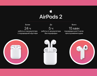 APPLE | AIRPODS