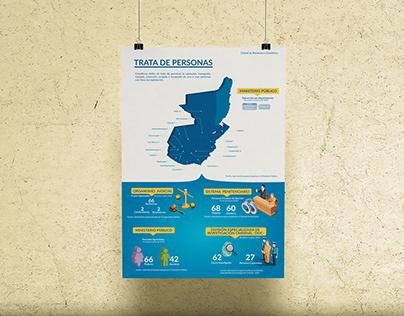 Poster Trata de Personas