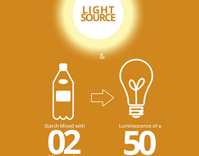 Urjaa - Frugal Light Solution for Rural India
