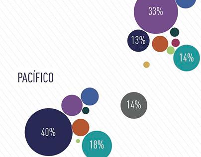 Infografía servicios culturales y creativos