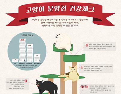 고양이 분양전 건강체크 사항 인포그래픽