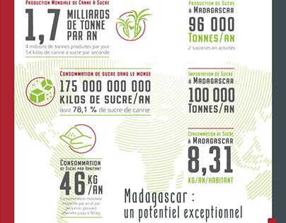 campagne relation publique SASM Madagascar