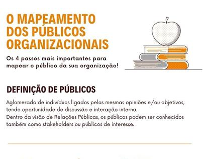 Infográfico: O Mapeamento dos Públicos Organizacionais