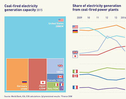 Infographics - Social media (3)