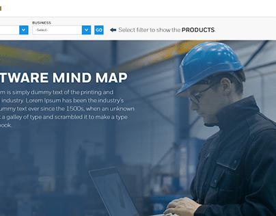 Mindmap Tool