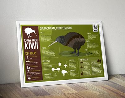 WWF Kiwi poster