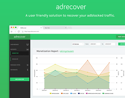 AdRecover - Monetize your Adblocked Inventory