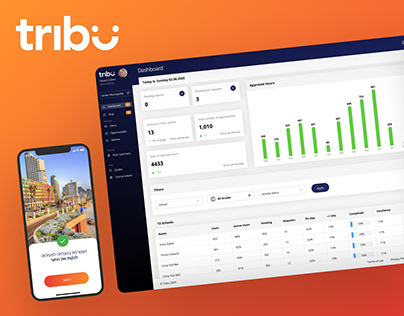 Tribu Dashboard & CRM for desktop