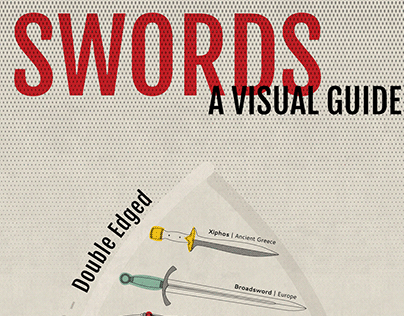 Swords Infographic