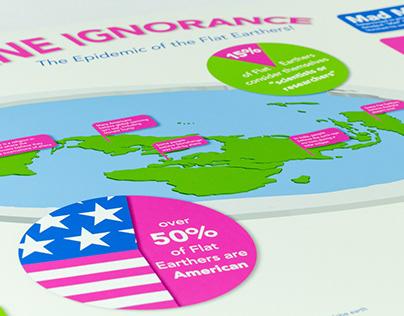Plane Ignorance - An Infographic