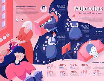 "Infografía ""Mujercitas"""