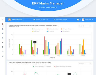 ERP Marks Manager Multi Dashboard