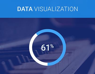 Data Visualization / Infographic for Music Statistics