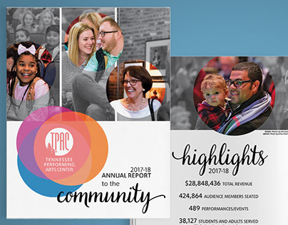 TPAC Annual Reports