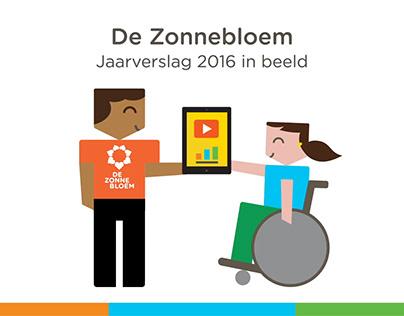 Annual Report De Zonnebloem
