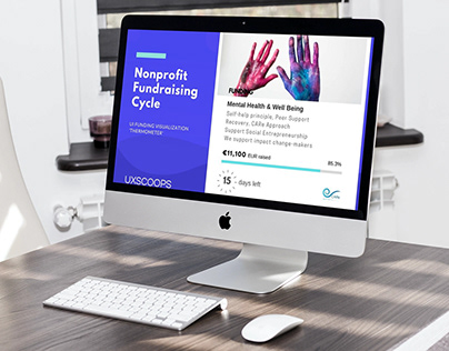 UI for The CARe Network new Fundraising eCourse